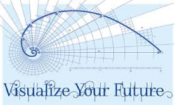 VISUALIZE YOUR FUTURE – ACTIVITY