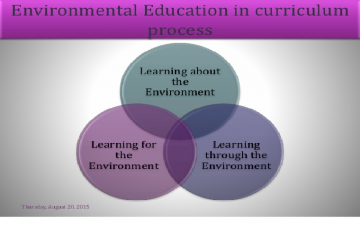 Environmental Education in school Curriculum an overall perspective