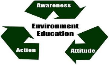 IMPORTANCE OF ENVIRONMENTAL AWARENESS IN EDUCATION