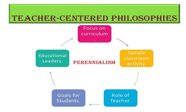 difference between student centered and teacher centered